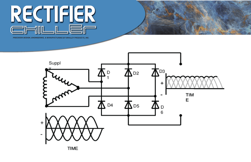 Description of Three Phase Full Wave Rectifier. on 3 phase power, 3 phase current, 3 phase capacitors, 3 phase ohm's law, 3 phase circuits, 3 phase block diagram, 3 phase fuse box, 3 phase heating coil, 3 phase installation, 3 phase electrical, 3 phase voltage, 3 phase wiring for dummies, 3 phase troubleshooting, 3 phase high leg delta, 3 phase service, 3 phase specification, 3 phase transformer flux, 3 phase blueprints, 3 phase inductor, 3 phase heating element diagram,